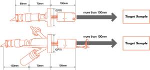 MultiElementEvaporator-2E